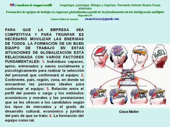 FERNANDO ANTONIO RUANO FAXAS. EQUIPOS DE TRABAJO E INTELIGENCIA MÚLTIPLES