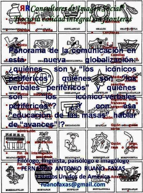 FERNANDO ANTONIO RUANO FAXAS. COMUNICACIÓN NO VERBAL Y COMUNICACIÓN VERBAL. LOS ICÓNICOS PERIFÉRICOS, LOS VERBALES PERIFÉRICOS Y LOS ICÓNICO VERBALES PERIFÉRICOS.