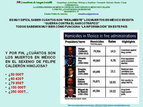 FERNANDO ANTONIO RUANO FAXAS. CUÁNTOS SON LOS MUERTOS EN MÉXICO EN EL SEXENIO DE FELIPE CALDERÓN HINOJOSA Y EN LOS OTROS SEXENIOS. TRAICIONES Y TRAIDORES EN MÉXICO. ESE ETERNO HOLOCAUSTO LLAMADO MÉXICO