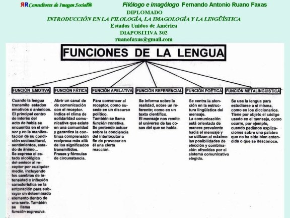 FERNANDO ANTONIO RUANO FAXAS. FILOLOGÍA, LINGÜÍSTICA, IMAGOLOGÍA. PHILOLOGY, LINGUISTICS, IMAGOLOGY. FUNCIONES DEL LENGUAJE, FUNCTIONS OF LANGUAGE