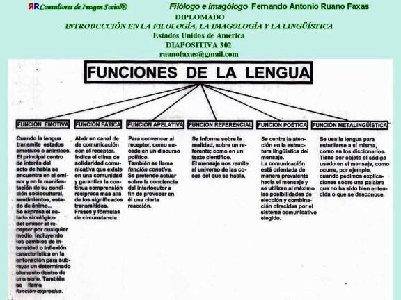 FERNANDO ANTONIO RUANO FAXAS. FILOLOGÍA, LINGÜÍSTICA, IMAGOLOGÍA. PHILOLOGY, LINGUISTICS, IMAGOLOGY. FUNCIONES DEL LENGUAJE, FUNCTIONS OF LANGUAGE