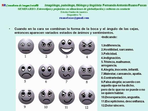 FERNANDO ANTONIO RUANO FAXAS. NONVERBAL COMMUNICATION, COMUNICACIÓN NO VERBAL, НЕВЕРБАЛЬНОЕ ОБЩЕНИЕ. ESTEREOTIPOS Y PREJUICIOS