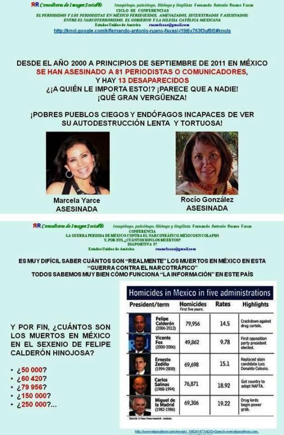 PERIODISTAS MUERTOS EN MÉXICO