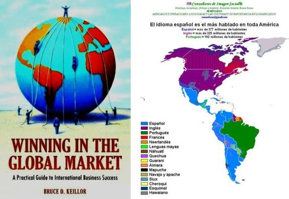 FERNANDO ANTONIO RUANO FAXAS. Bruce D. Keillor. Winning in the Global Market