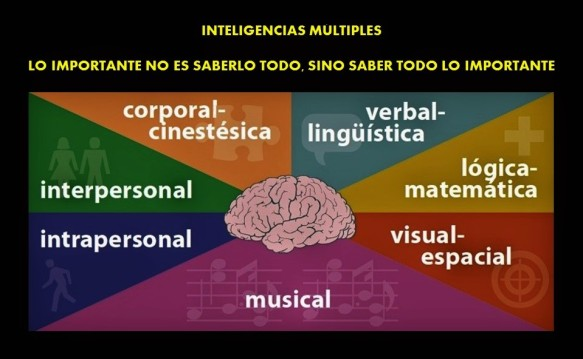 Fernando Antonio Ruano Faxas. Inteligencias Múltiples, Multiple Intelligences, Inteligências Múltiplas, Множественный Интеллект. LO IMPORTANTE NO ES SABERLO TODO, SINO SABER TODO LO IMPORTANTE