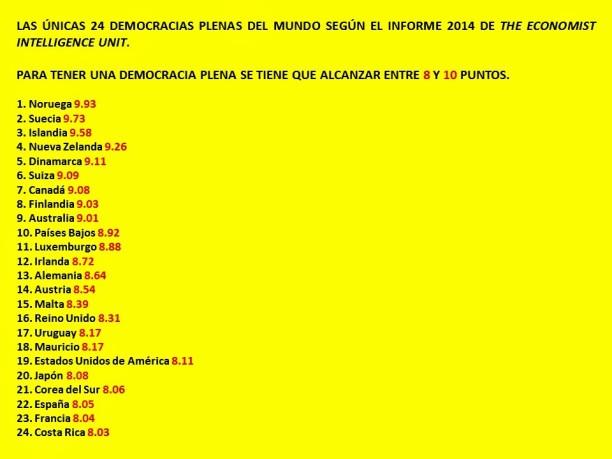FERNANDO ANTONIO RUANO Faxas. LAS UNICAS 24 Democracias Plenas DEL MUNDO SEGÚN EL INFORME 2014 de la Unidad de Inteligencia de The Economist. URUGUAY, MUJICA