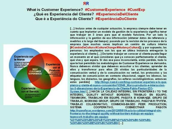 FERNANDO ANTONIO RUANO FAXAS. PAULINA RENDÓN AGUILAR. What is Customer Experience. Qué es Experiencia del Cliente. Que é a Experiência do Cliente. Diapositiva 35