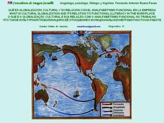 FERNANDO ANTONIO RUANO FAXAS. QUÉ ES GLOBALIZACIÓN CULTURAL Y SU RELACIÓN CON EL ANALFABETISMO FUNCIONAL EN LA EMPRESA. WHAT IS CULTURAL GLOBALIZATION AND ITS RELATION TO FUNCTIONAL ILLITERACY IN THE WORKPLACE