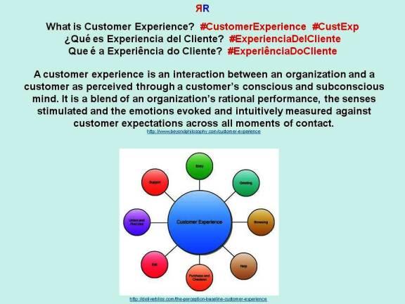 FERNANDO ANTONIO RUANO FAXAS. What is Customer Experience. Qué es Experiencia del Cliente. Que é a Experiência do Cliente