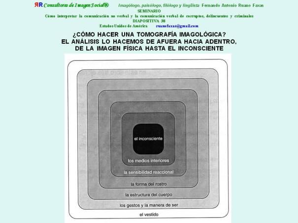 RUANO FAXAS. TOMOGRAFÍA IMAGOLÓGICA. CORRUPTOS, DELINCUENTES Y CRIMINALES. 1