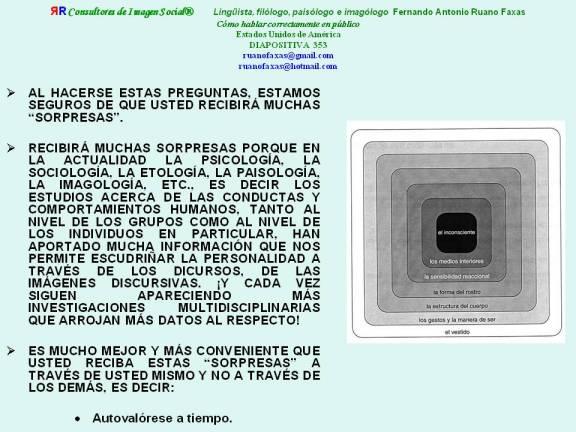 FERNANDO ANTONIO RUANO FAXAS. AUTOVALORACIÓN, COMUNICACIÓN VERBAL, COMUNICACIÓN NO VERBAL, IMAGOLOGÍA, ETOLOGÍA