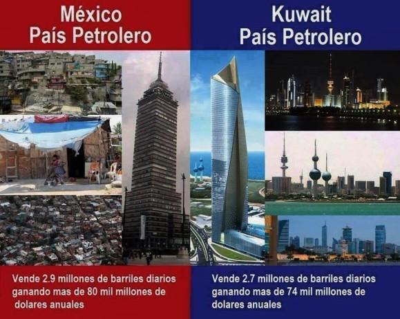 POR QUÉ KUWAIT SÍ Y MÉXICO NO. PETRÓLEO, CORRUPCIÓN, IMPUNIDAD