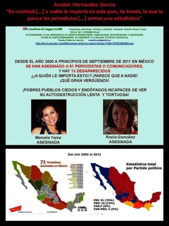 FERNANDO ANTONIO RUANO FAXAS. Anabel Hernández García. En realidad a nadie le importa en este país, de fondo, lo que le pasa a los periodistas. Somos una estadística
