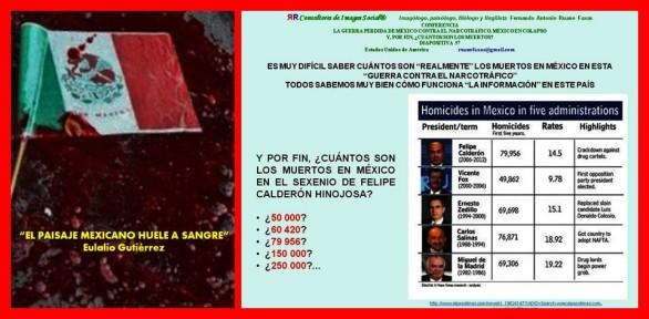 FERNANDO ANTONIO RUANO FAXAS. MEXICO, BARBARIE, CRIMENES, ASESINATOS, SECUESTROS, MUERTOS, CORRUPCION, IMPUNIDAD, FOSAS CLANDESTINAS, NARCOTRAFICO, POLITICA, ELECCIONES