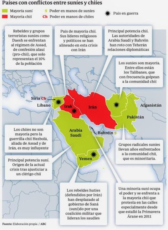 Irán, Arabia Saudita, Arabia Saudí, SaudiArabia, Baréin, Bahrain, Bahréin, Sudán, Emiratos Árabes Unidos, EAU, United Arab Emirates, UAE, Kuwait, Sunismo, Sunni, Chiismo, Shia