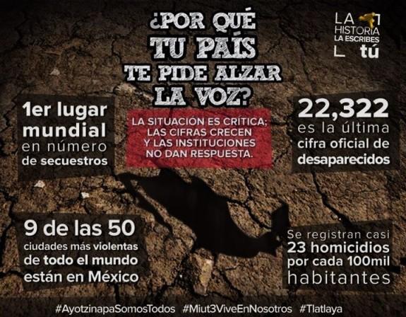 MÉXICO, CORRUPCIÓN, IMPUNIDAD, TLATELOLCO, ACTEAL, AYOTZINAPA, TLATLAYA, CRÍMENES, SECUESTROS, TORTURAS, NARCOESTADO, ESTADO FALLIDO