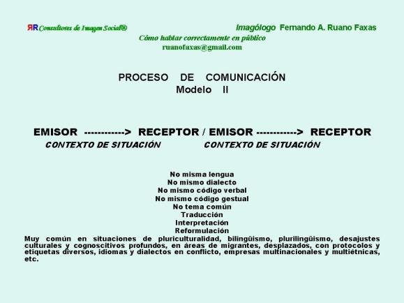 RUANO FAXAS. PROCESO DE COMUNICACIÓN, MODELO II