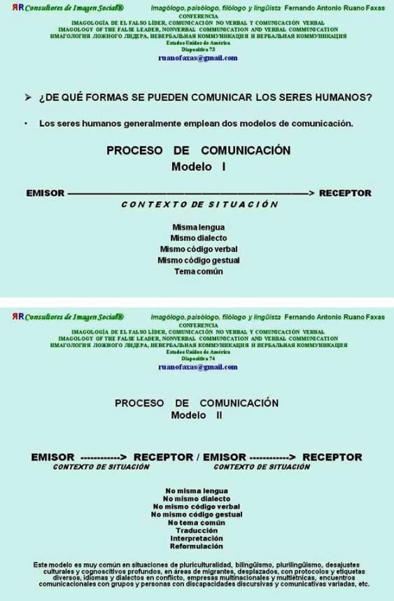 Fernando Antonio Ruano Faxas. IMAGOLOGÍA DE EL FALSO LÍDER, COMUNICACIÓN NO VERBAL Y COMUNICACIÓN VERBAL. IMAGOLOGY OF THE FALSE LEADER, NONVERBAL COMMUNICATION AND VERBAL COMMUNICATION