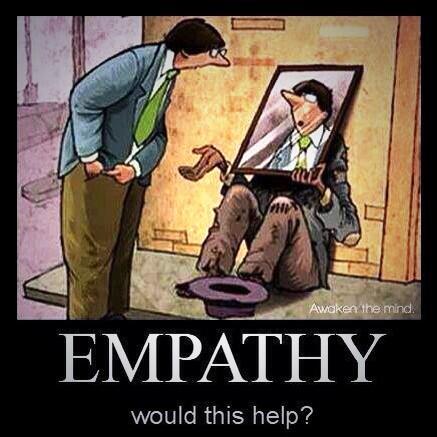 Empathy, Empatía, Empatia, Эмпатия