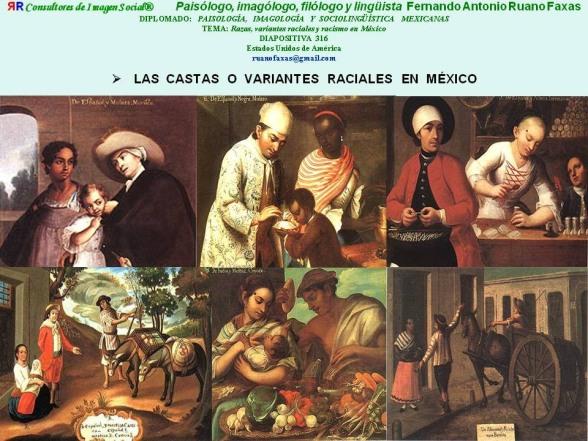 FERNANDO ANTONIO RUANO FAXAS. RACISMO EN MÉXICO. Racismo, racismo oculto, segregación, determinismo biológico, determinismo genético, eugenesia y mestizofobia en México, según las épocas, las regiones, las c