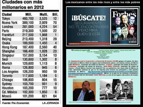 FERNANDO ANTONIO RUANO FAXAS. Más de 100 mil millonarios viven en México, DF