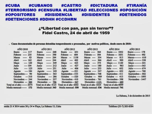 CUBA, CUBANOS, CASTRO, DICTADURA, TIRANÍA, TERRORISMO, CENSURA, LIBERTAD, ELECCIONES, OPOSICIÓN, OPOSITORES, DISIDENCIA, DISIDENTES, DETENIDOS, DETENCIONES, DERECHOS HUMANOS, DDHH, CCDHRN