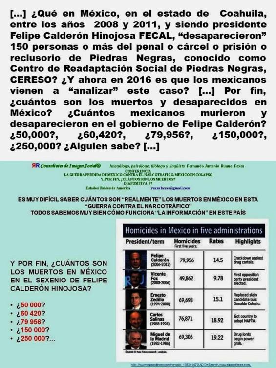 FERNANDO ANTONIO RUANO FAXAS. IMAGOLOGÍA, PAISOLOGÍA. MÉXICO, MUERTOS, DESAPARECIDOS, AYOTZINAPA, ELECCIONES, POLÍTICOS, FELIPE CALDERÓN, CORRUPCIÓN, IMPUNIDAD, NARCOTRÁFICO, LAVADO DE DINERO