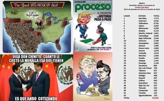 FERNANDO ANTONIO RUANO FAXAS. MÉXICO, MEXICANOS, IMAGOLOGÍA, PAISOLOGÍA, MIGRACIÓN, MIGRANTES, TRUMP, CLINTON, LÓPEZ OBRADOR, AMLO, PEÑA NIETO, UN PELIGRO PARA MÉXICO,