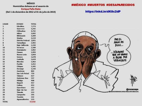 PAPA FRANCISCO EN MEXICO, VATICANO, CORRUPCIÓN, IMPUNIDAD, MUERTOS, DESAPARECIDOS, NARCOTRÁFICO, LAVADO DE DINERO, MIGRACIÓN, MIGRANTES, NORBERTO RIVERA CARRERA, MARCIAL MACIEL, PEDERASTIA, PEDOFILIA