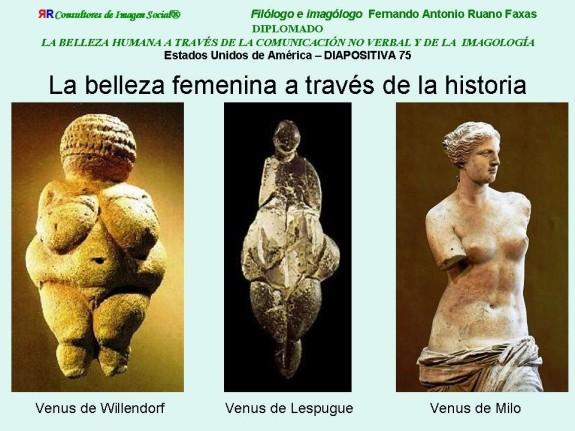 FERNANDO ANTONIO RUANO FAXAS. BELLEZA Y FEALDAD. VENUS. BELLEZA Y SEXO, BEAUTY AND SEX, BELEZA E SEXO, КРАСОТА И СЕКС.