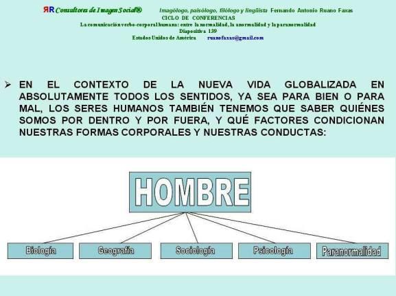 FERNANDO ANTONIO RUANO FAXAS. COMUNICACIÓN NO VERBAL Y COMUNICACIÓN VERBAL. NORMALIDAD, ANORMALIDAD Y PARANORMALIDAD. IMAGOLOGÍA, PAISOLOGÍA, SOCIOLOGÍA, PSICOLOGÍA, ETOLOGÍA