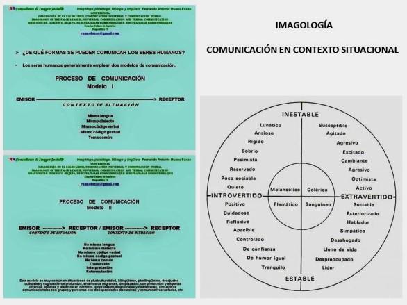 FERNANDO ANTONIO RUANO FAXAS. IMAGOLOGÍA, COMUNICACIÓN EN CONTEXTO SITUACIONAL