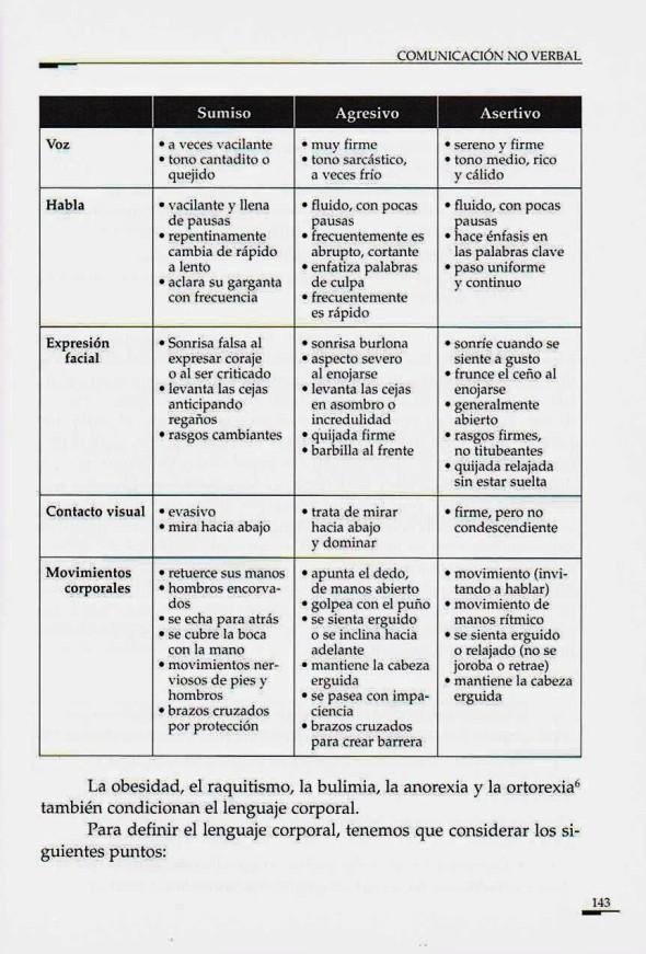 FERNANDO ANTONIO RUANO FAXAS. IMAGOLOGÍA, COMUNICACIÓN NO VERBAL, GRIJALBO, 143. Lingüística, Semiótica, Filología, Paisología, Etología