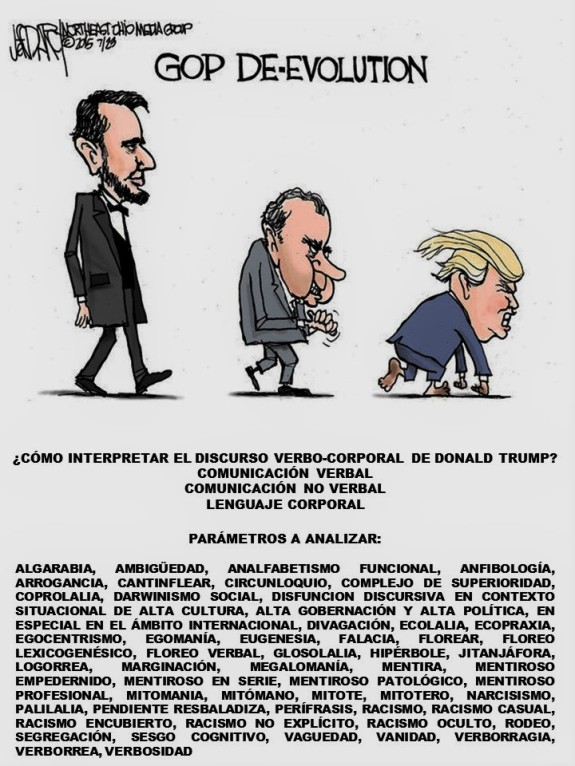 FERNANDO ANTONIO RUANO FAXAS. IMAGOLOGÍA. DONALD TRUMP, GOP, DISCURSO, SPEECH, COMUNICACIÓN VERBAL, VERBAL COMMUNICATION, COMUNICACIÓN NO VERBAL, NONVERBAL COMMUNICATION, LENGUAJE CORPORAL, BODY LANGUAGE