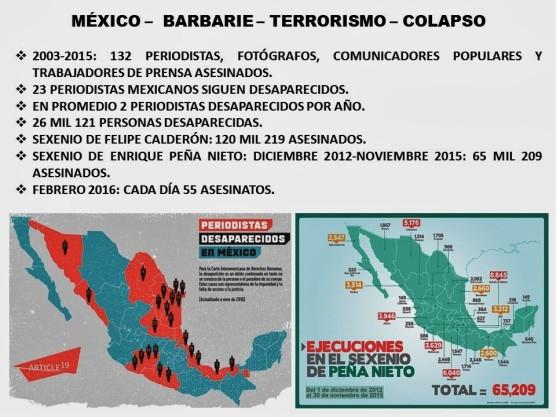 FERNANDO ANTONIO RUANO FAXAS. IMAGOLOGÍA, PAISOLOGÍA, MÉXICO, MUERTOS, DESAPARECIDOS, PERIODISTAS, PERIODISMO, CORRUPCIÓN, IMPUNIDAD, ELECCIONES, FELIPE CALDERÓN, ENRIQUE PEÑA NIETO, TRUMP