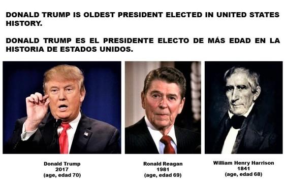 fernando-antonio-ruano-faxas-imagologia-paisologia-elecciones-donald-trump-is-oldest-president-elected-in-united-states-history-donald-trump-es-el-presidente-electo-de-mas-edad-en-la-historia-de