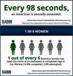 Victims of Sexual Violence. Men and Boys Are Also Affected by Sexual Violence. Sexual-Assault-Graphics. United State of America. Donald Trump, Barack Obama, DomesticTerrorism