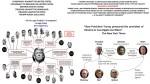 Fernando Antonio Ruano Faxas. Election, Trump, Putin, Russia, Clinton, Mueller, Volodymyr Zelensky, Ukraine, Biden, Giuliani, FBI, CIA, Impeachment, Corruption, Collusion, Obstruction of Justice, Pompeo,Bolton