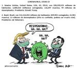 Donald Trump, Jair Bolsonaro, Estados Unidos, United States, Brasil, Brazil, Coronavirus, Covid-19, Recesión, Recession, Recessão, Desempleo, Unemployment, Desemprego, 13 de junio de2020.